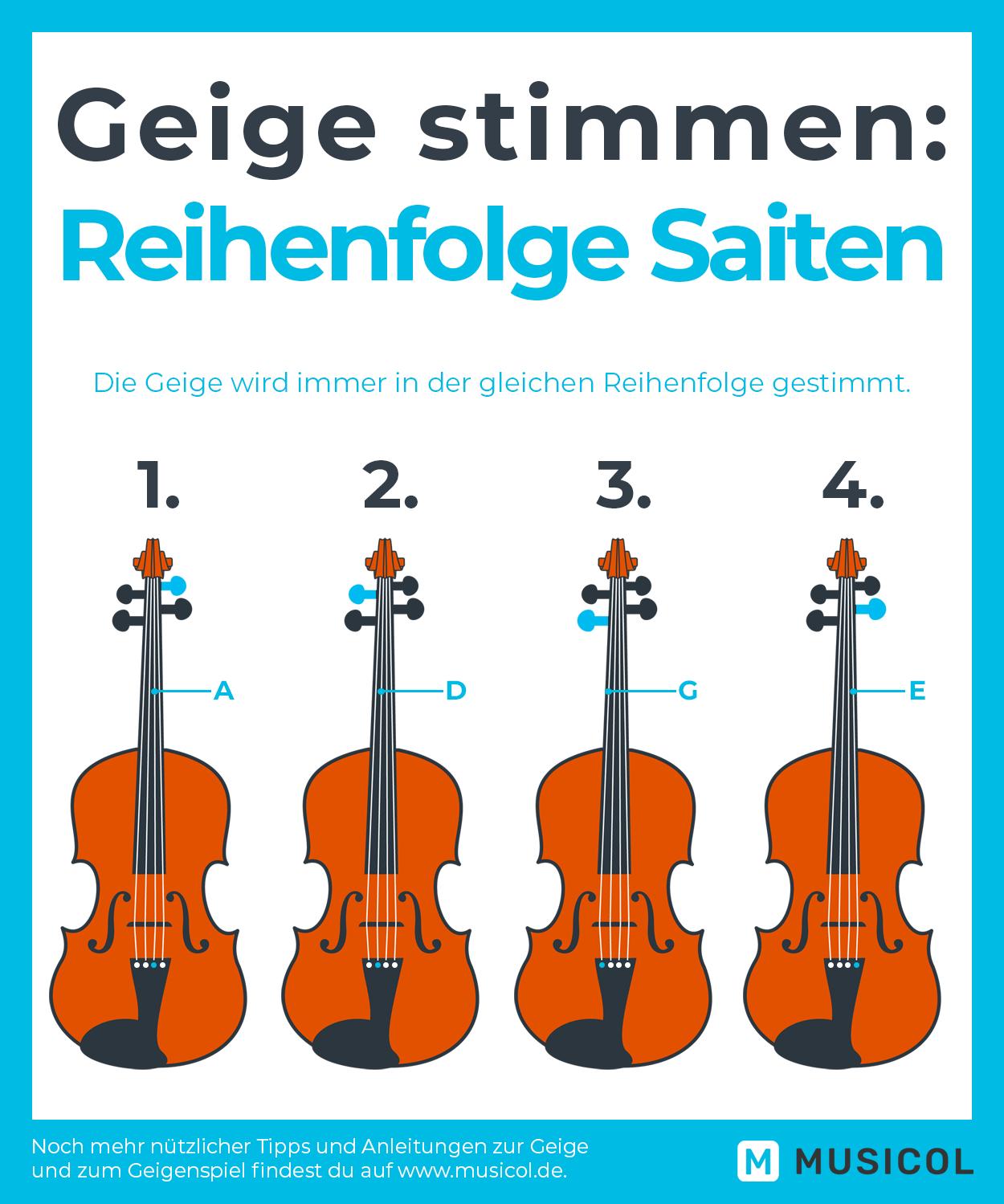 Die richtige Reihenfolge der Saiten beim Stimmen der Geige